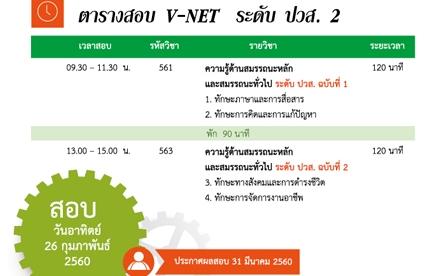 ตารางสอบ V-NET 3